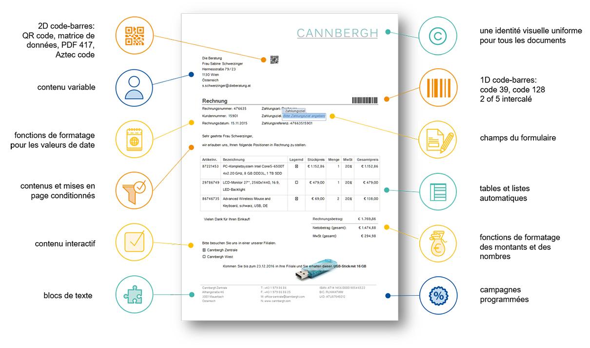 Document Partner - Gestion des modèles
