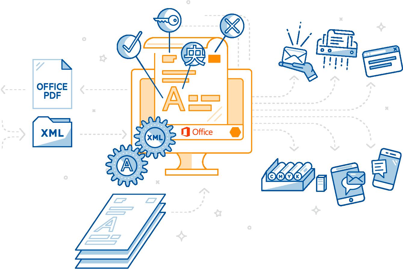 Document Partner - Enterprise Output Management Software   RUBICON